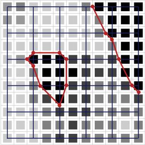 Marching Squares Example